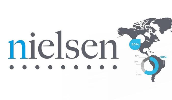 Programa de Estágio-Trainee Nielsen 2015 – Inscrições